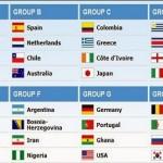 Group dan Negara Peserta Piala Dunia Brazil 2014
