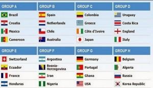 group dan negara
