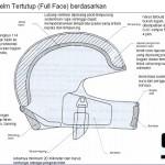 Mengenal Helm SNI dan Fungsinya