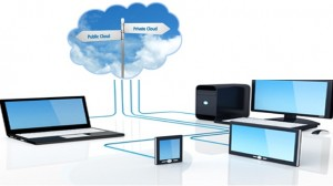 Jenis Cloud storage