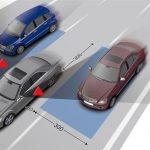 Fitur Penting Untuk Mengatasi Blind Spot Pada Mobil
