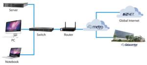 biznet metroNET